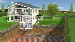 Pompe à chaleur géothermique